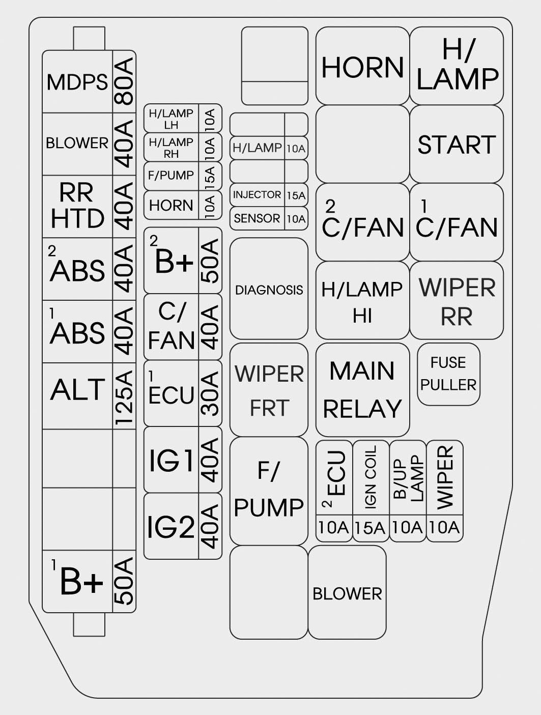 hyundai sonata fuse box diagram  hyundai  auto parts