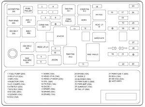 2003 Hyundai Sonata Wiring Diagram from www.autogenius.info