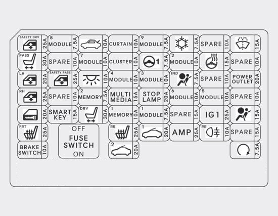 Hyundai Sonata 2014 ndash fuse box diagram Auto Genius