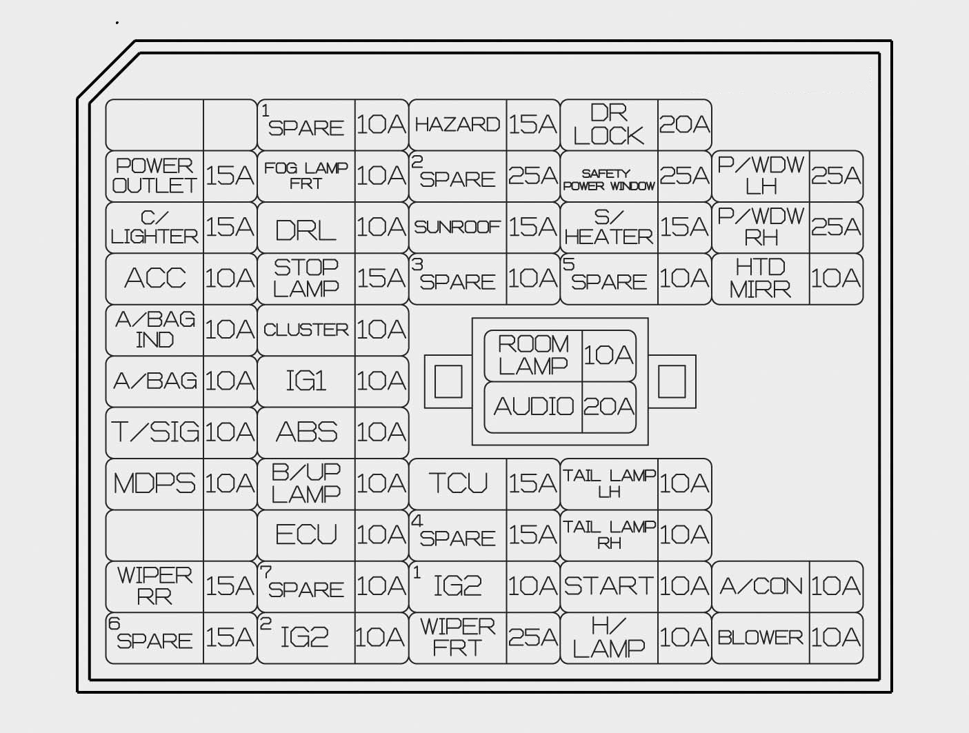 Hyundai Sonata (2015) – fuse box diagram