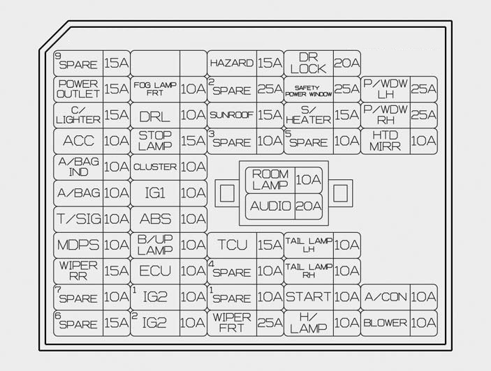 2003 hyundai accent fuse box diagram 2002 hyundai accent