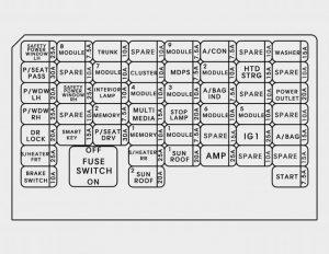Hyundai Sonata Hybrid - fuse box - instrument panel