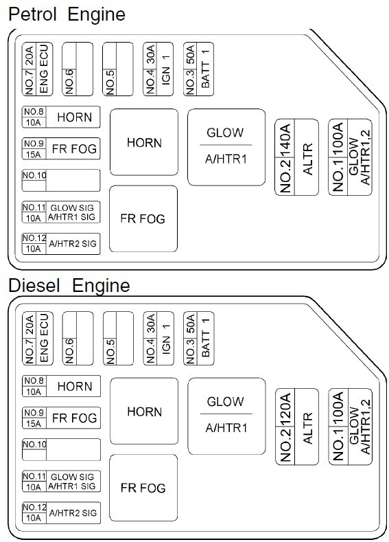 Hyundai Terracan 2005 2007 ndash fuse box diagram Auto