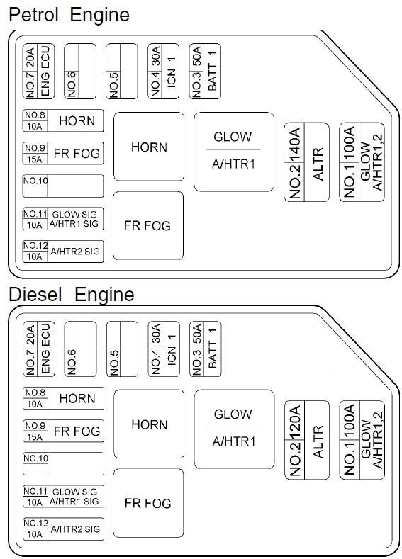 Hyundai Terracan  2005 - 2007   U2013 Fuse Box Diagram