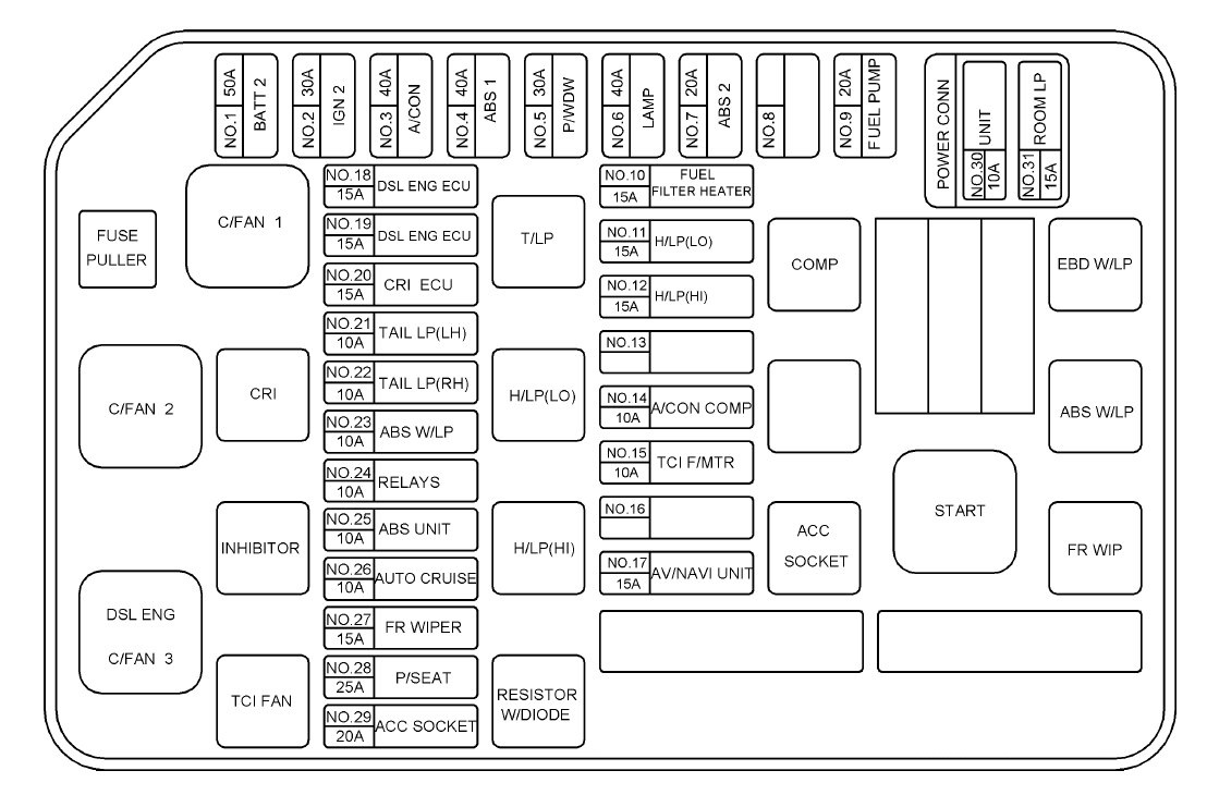 2005 hyundai fuse box diagram  hyundai  auto wiring diagram