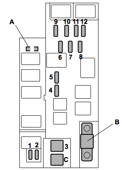 Subaru Impreza  2005  - Fuse Box Diagram