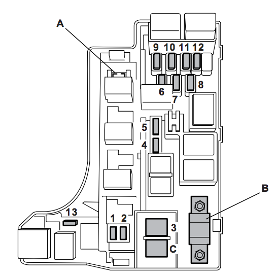 subaru impreza fuse box location   32 wiring diagram images