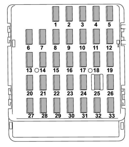 subaru impreza fuse box passenger compartment 2008 subaru impreza (2008) fuse box diagram auto genius 2008 subaru impreza fuse box diagram at pacquiaovsvargaslive.co