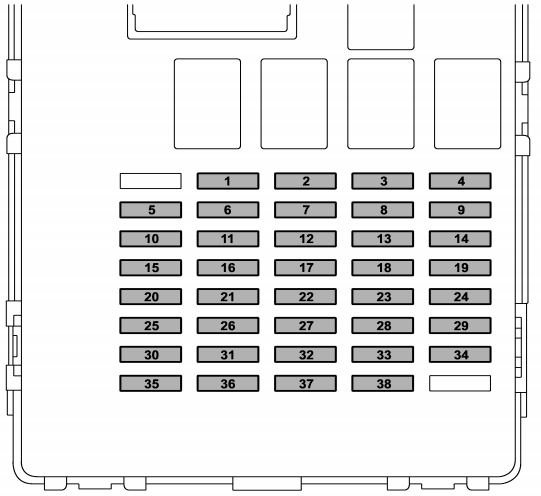Subaru Impreza  2017 - 2019  - Fuse Box Diagram