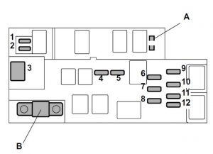 Subaru Legacy - fuse box -  engine compartment (2.5 liter models)