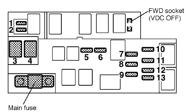 subaru legacy  2001 - 2002  - fuse box diagram