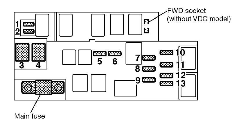 2003 subaru forester fuse box diagram   37 wiring diagram