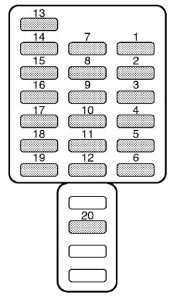 subaru outback (2003) – fuse box diagram