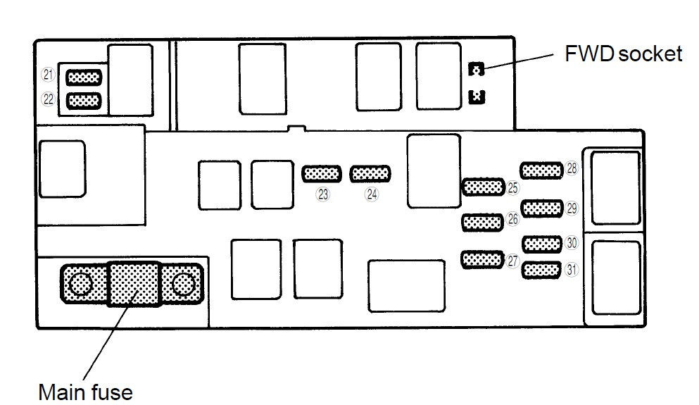 subaru outback (2000) – fuse box diagram
