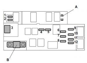 Subaru Outback - fuse box - engine compartment (2.5 liter models)