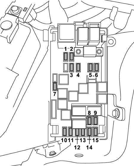 Subaru Tribeca  2010 - 2014   U2013 Fuse Box Diagram