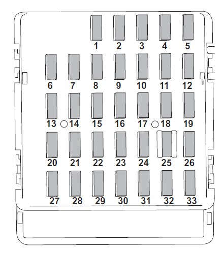 subaru tribeca 2006 2007 fuse box diagram auto genius rh autogenius info  2006 subaru tribeca fuse box diagram