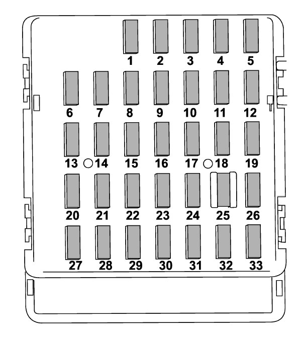 Subaru Xv  2013   U2013 Fuse Box Diagram