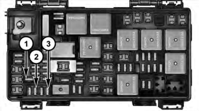 dodge grand caravan (2011) – fuse box diagram