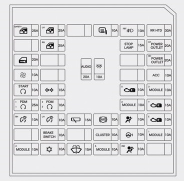 hyundai i20  2015 - 2016   u2013 fuse box diagram