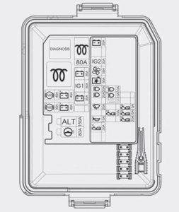 Hyundai i20 2015 2016 ndash fuse box diagram Auto Genius
