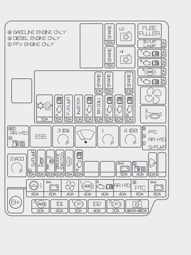Hyundai I30  2012 - 2013   U2013 Fuse Box Diagram