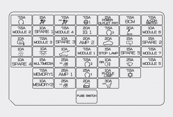 Hyundai I Fuse Box Instrument Panel on 2002 Elantra Fuse Box Diagram