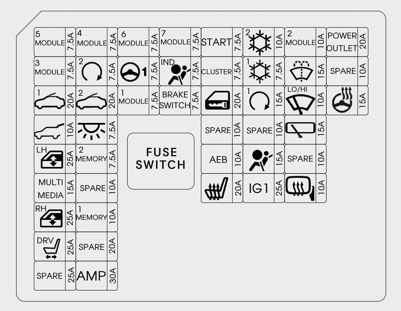 Hyundai I10 Fuse Box Diagram Wiring Diagrams 2008 Entourage Accent Elantra Location 2012
