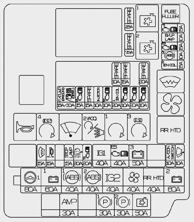 Hyundai I40 Wiring Diagram - Introduction To Electrical Wiring ...