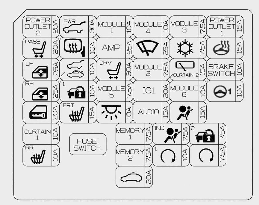 hyundai i40  2015 - 2016   u2013 fuse box diagram