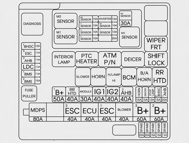 hyundai tucson fuse box diagram 31 wiring diagram images Hyundai Elantra Fuse Panel 2006 Hyundai Elantra Fuse Box Diagram