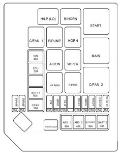 hyundai tucson fuse box engine compartment 2004 236x300 hyundai tucson (2005 2009) fuse box diagram auto genius 2005 hyundai tucson fuse box diagram at gsmx.co