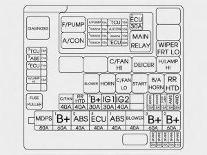 Hyundai Tucson - fuse box - engine compartment