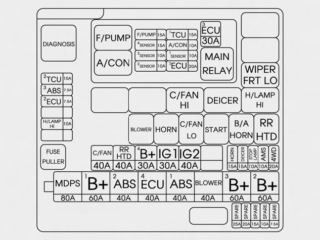 Hyundai Tucson  2015   U2013 Fuse Box Diagram