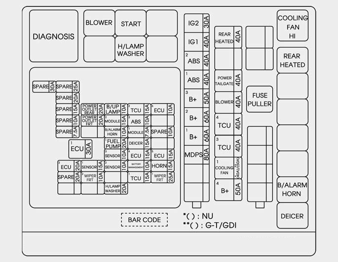 [DIAGRAM_1JK]  DIAGRAM] 2007 Hyundai Tucson Fuse Diagram FULL Version HD Quality Fuse  Diagram - ELECTRONICWIRE.CAMPUSBAC.FR | 2006 Hyundai Tucson Fuse Box Diagram |  | electronicwire.campusbac.fr