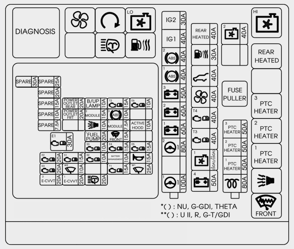 hyundai tucson fuse box diagram 31 wiring diagram images 2001 Hyundai Elantra Fuse Box Diagram 2001 Hyundai Elantra Fuse Box Diagram