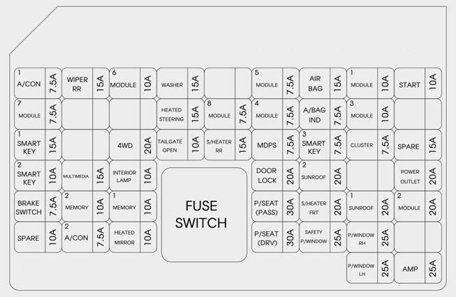 hyundai tucson fuse box instrument panel 2016 hyundai tucson (2016) fuse box diagram auto genius hyundai tucson fuse box diagram at suagrazia.org