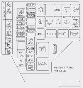 Hyundai Veloster - fuse box - engine compartment