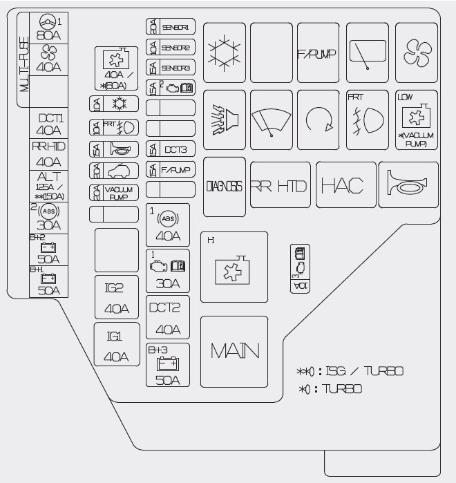 Hyundai Veloster 2012 2014 ndash fuse box diagram Auto