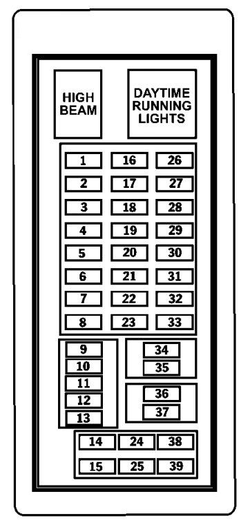 2002 Liberty Fuse Panel Diagram
