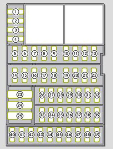 smart forfour fuse box   22 wiring diagram images