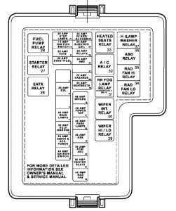 Dodge    Stratus     2004         fuse box    diagram     Auto Genius