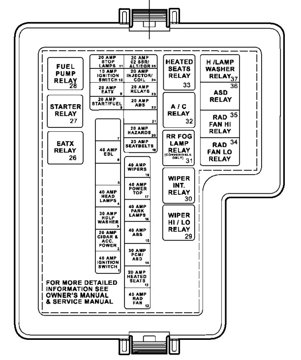 dodge stratus fuse box power distribution 2004 dodge stratus (2004) fuse box diagram auto genius
