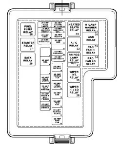 06 dodge stratus dash fuse box diagram 1995 dodge dakota dash fuse box diagram