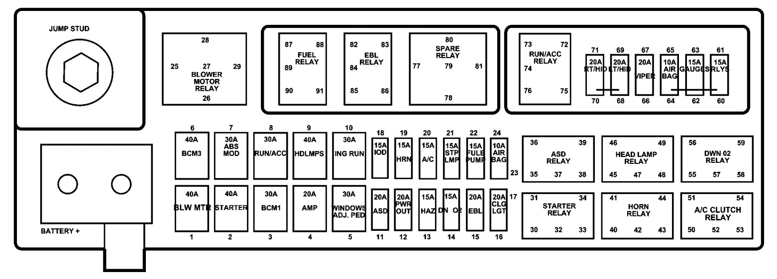 Dodge Viper  2004 - 2006   U2013 Fuse Box Diagram