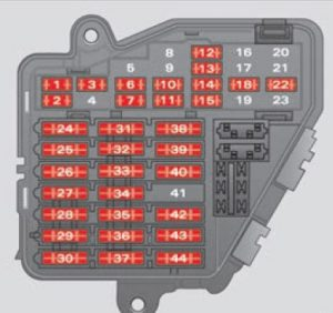 Seat Exeo - fuse box - left side of dashboard