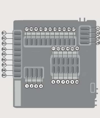 Smart Fortwo (2008) - fuse box diagram - Auto GeniusAuto Genius