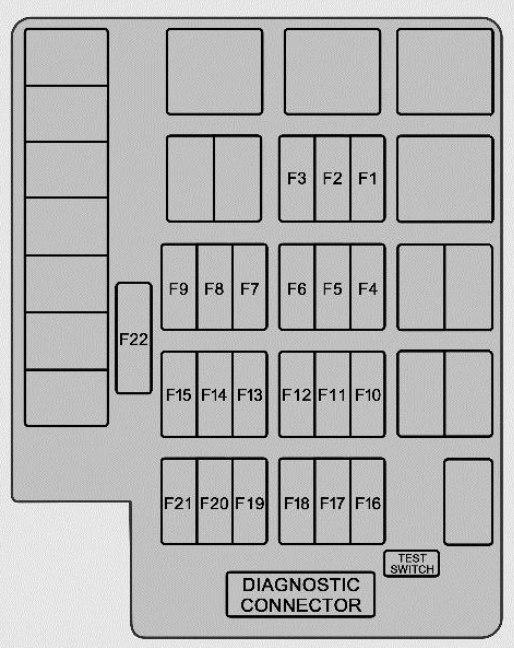 Tata Tigor  2017   U2013 Fuse Box Diagram