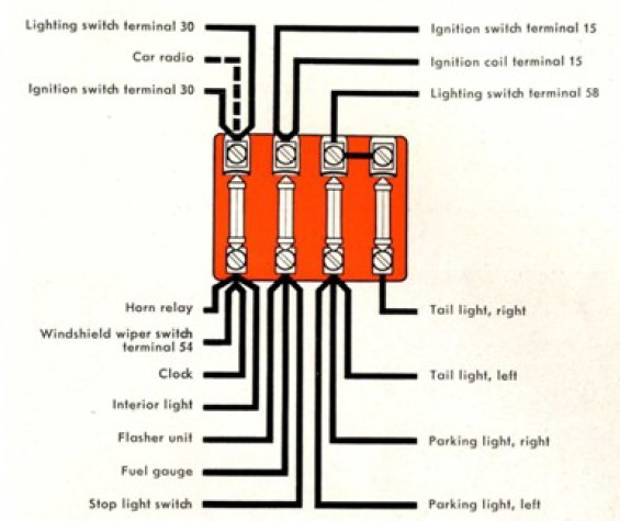 volskwagen karmann ghia  1958  - fuse box diagram
