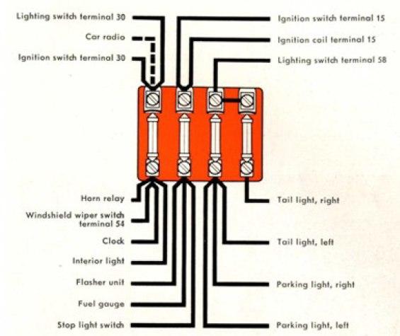 Volskwagen Karmann Ghia  1958  - Fuse Box Diagram